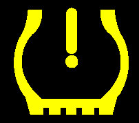 TPMS Dash Tire Icons